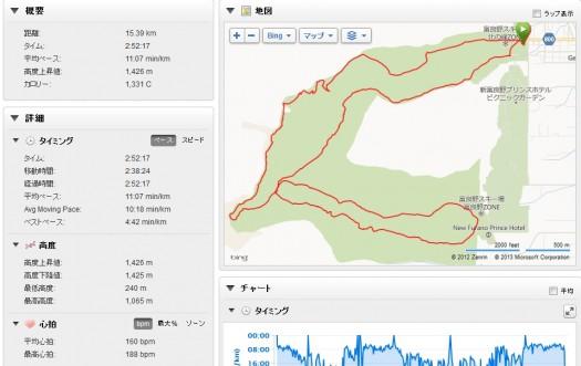 furano-trail-garmin
