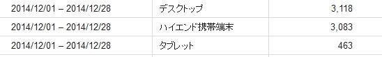 google_adsence